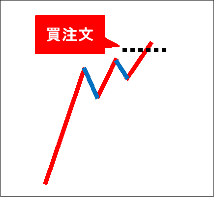 buy-chart